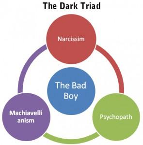 Narcissisten - fascinerande och odräglig på samma gång